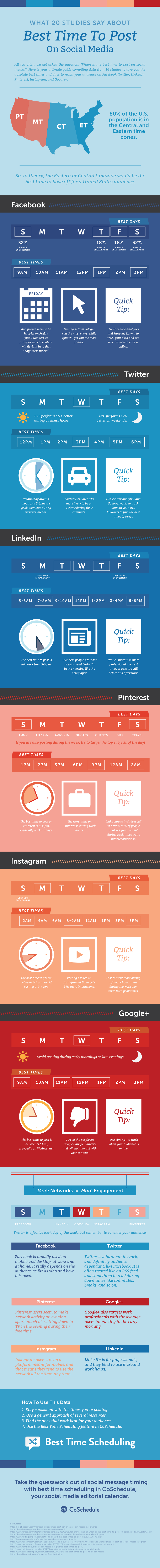 best times to send posts in your social networks